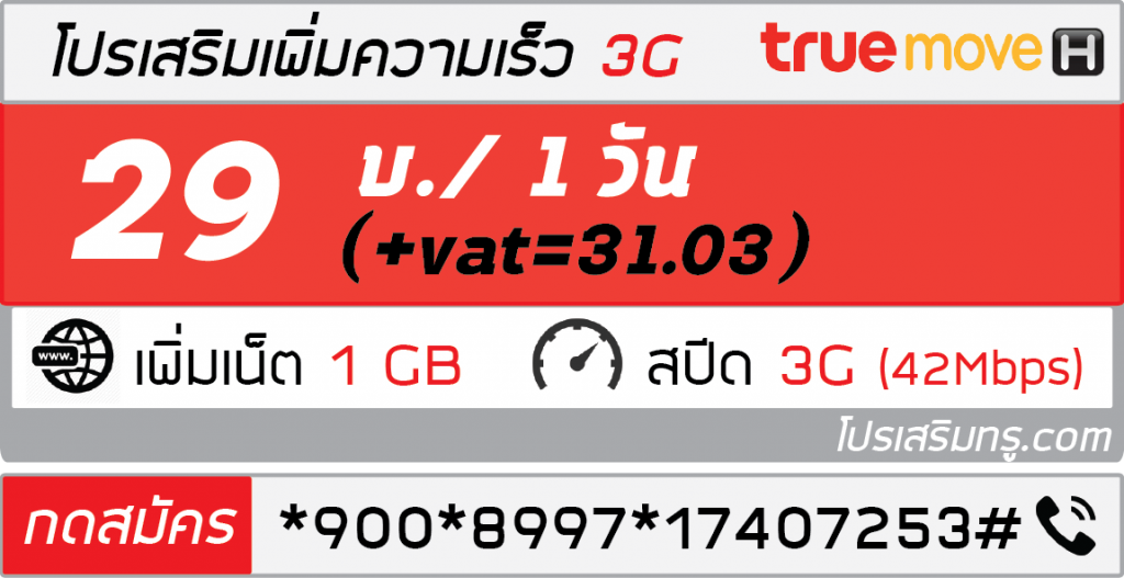 เพิ่มความเร็วเน็ตทรู 3G