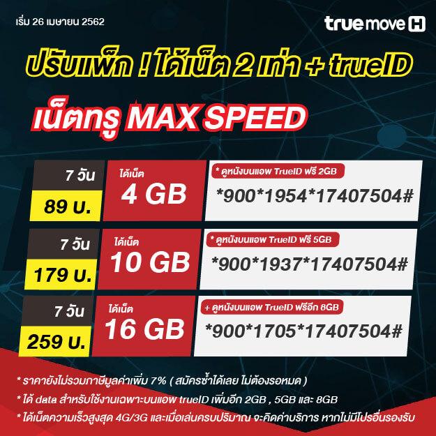 เน็ตทรู 4G ไม่ลดสปีด 49 บาท ปรับราคาเป็น 89 บาท ได้เน็ตเพิ่มเป็น 4GB