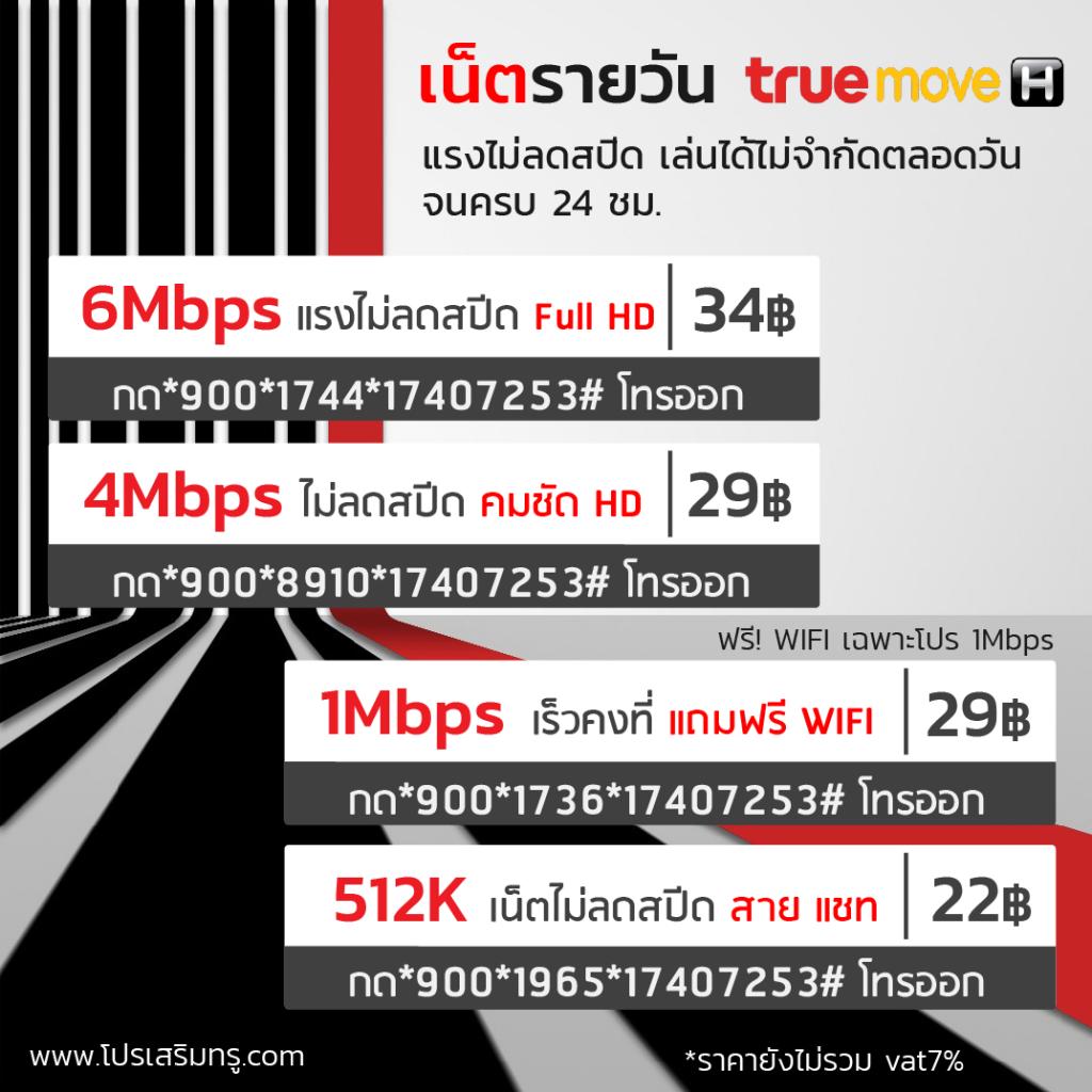 เน็ตรายวัน ไม่ลดสปีด Truemove H 6Mbps 4Mbps 1Mbps 512K