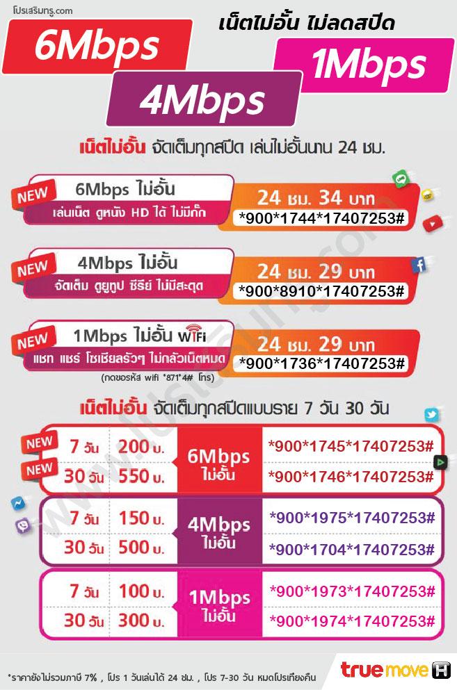 เน็ต 6Mbps 4Mbps 1Mbps True