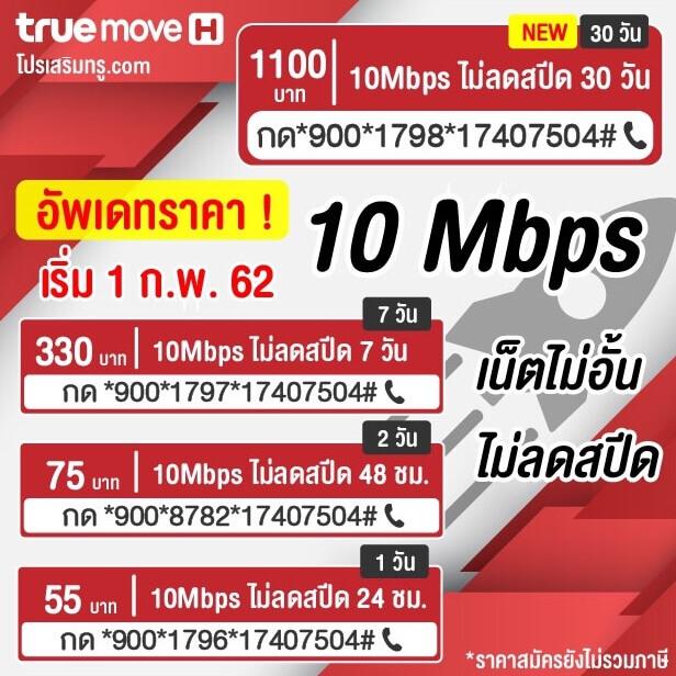 โปรเน็ตทรู 10Mbps ไม่ลดสปีด update 1 feb 19