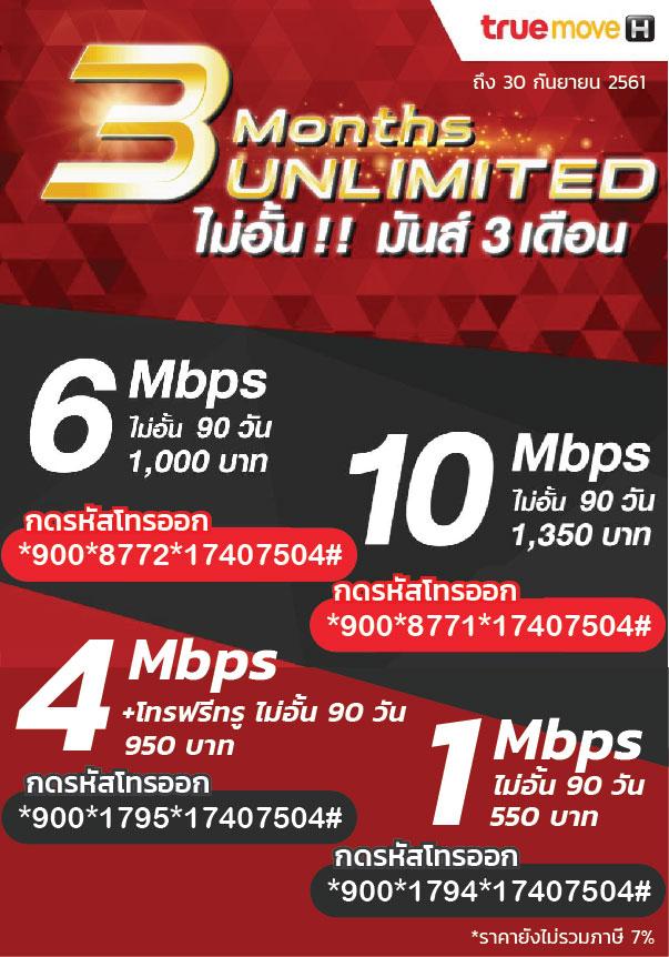โปรเน็ตทรู 3 เดือน 1 Mbps 4 Mbps 6 Mbps 10 Mbps