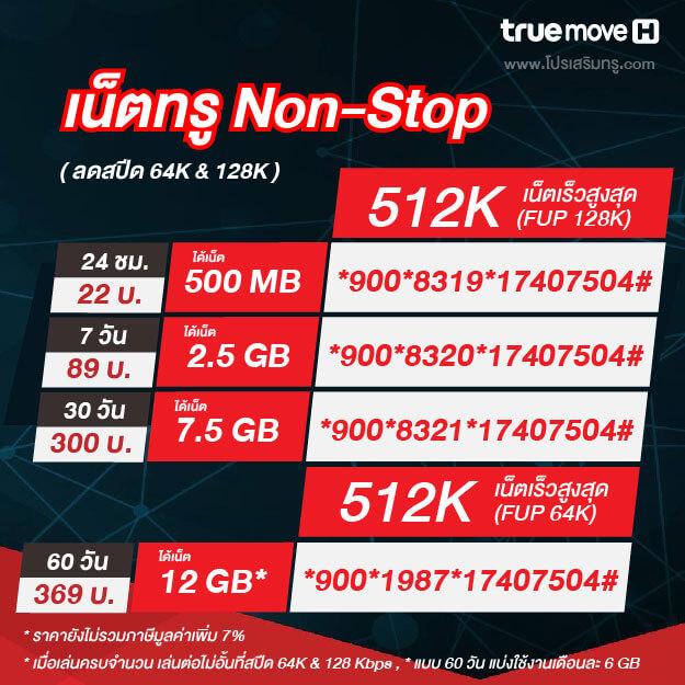 เน็ตทรู 512 K non stop ลดสปีด 128K