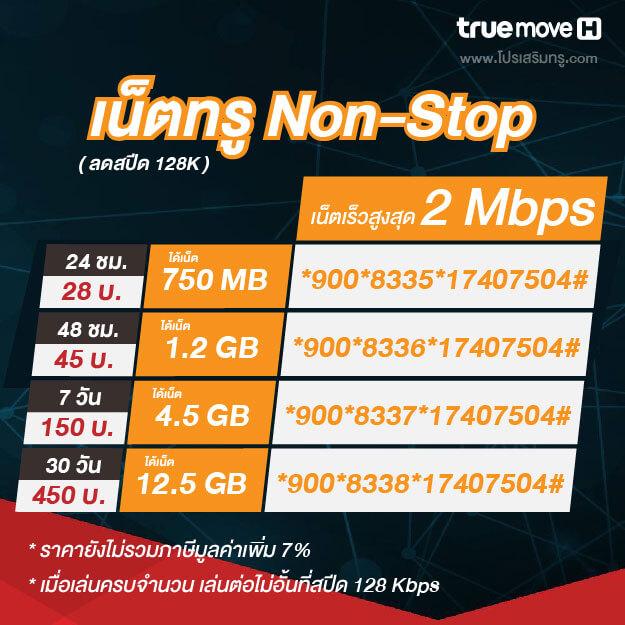 โปรเน็ตทรู 2 Mbps ต่อเนื่อง รายวัน รายสัปดาห์ รายเดือน Non Stop