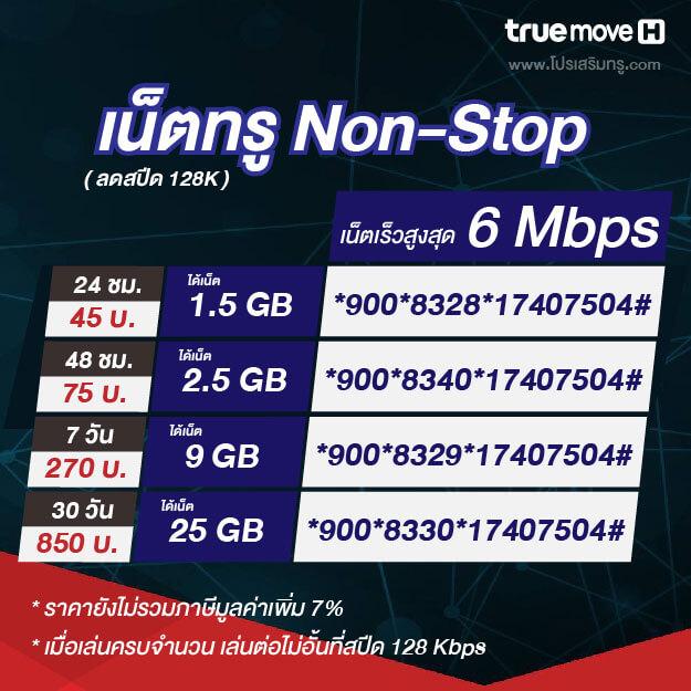 โปรเน็ตทรู 6 Mbps ต่อเนื่อง Non Stop รายวัน รายสัปดาห์ รายเดือน