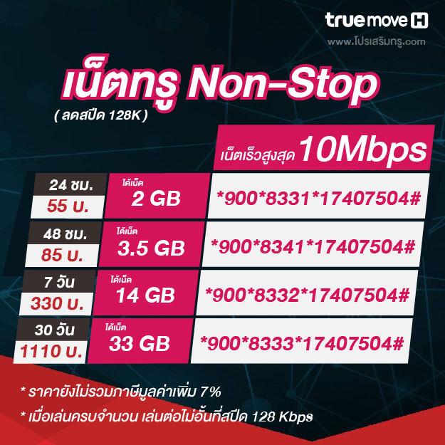 โปรเน็ตทรู 10 Mbps ต่อเนื่อง Non Stop รายวัน รายสัปดาห์ รายเดือน